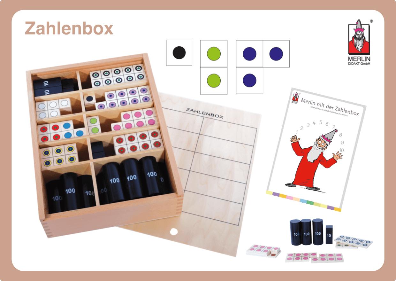 Zahlenbox